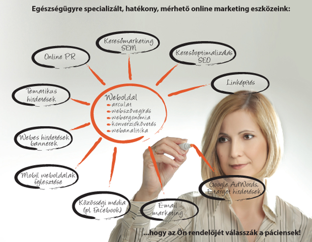 1em_online_marketing_eszkozok